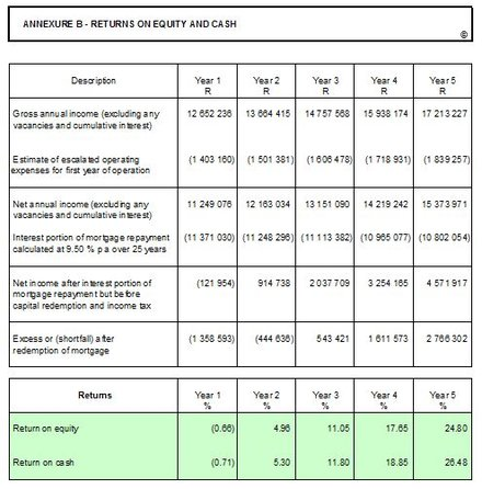 Returns on Equity & Cash Reports